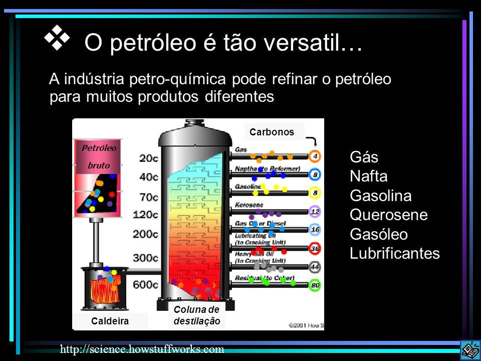 O petróleo é tão versatil…