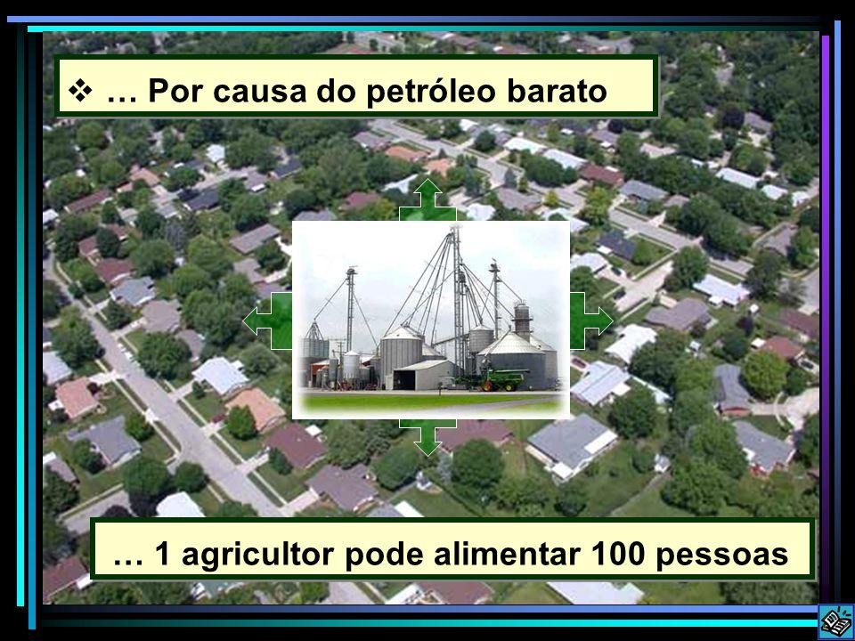 … Por causa do petróleo barato