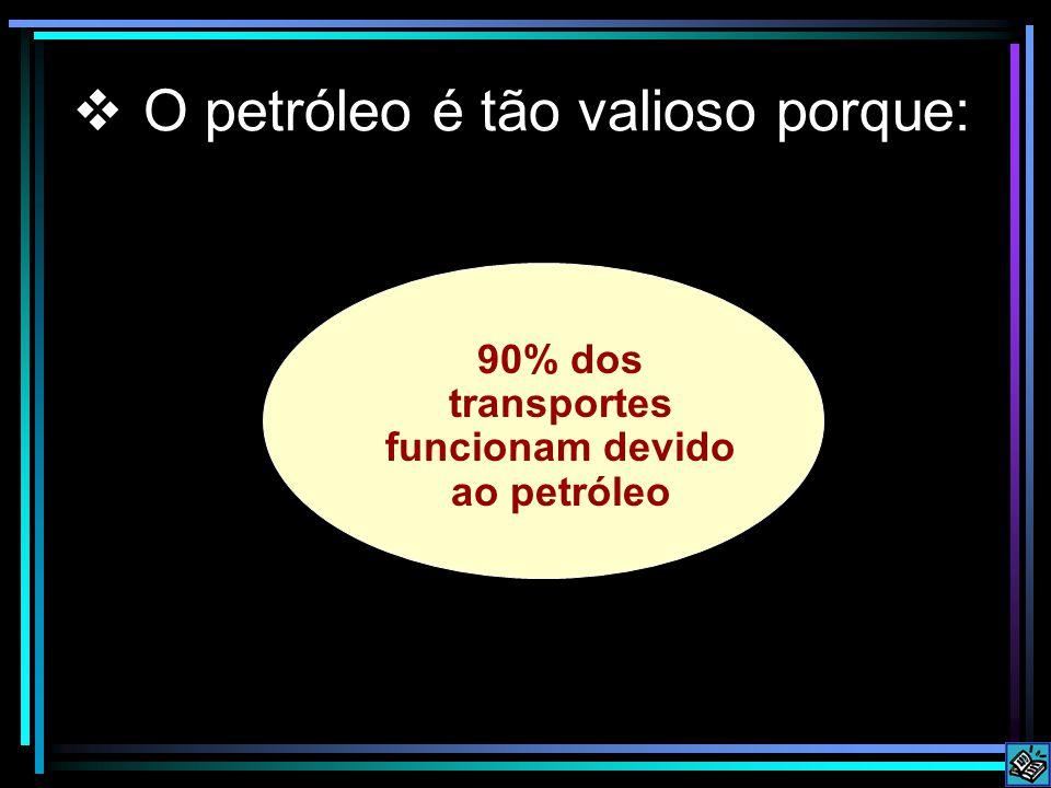 O petróleo é tão valioso porque: