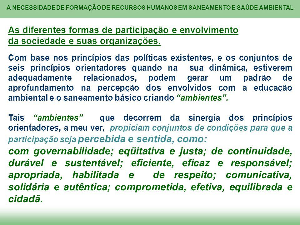 As diferentes formas de participação e envolvimento