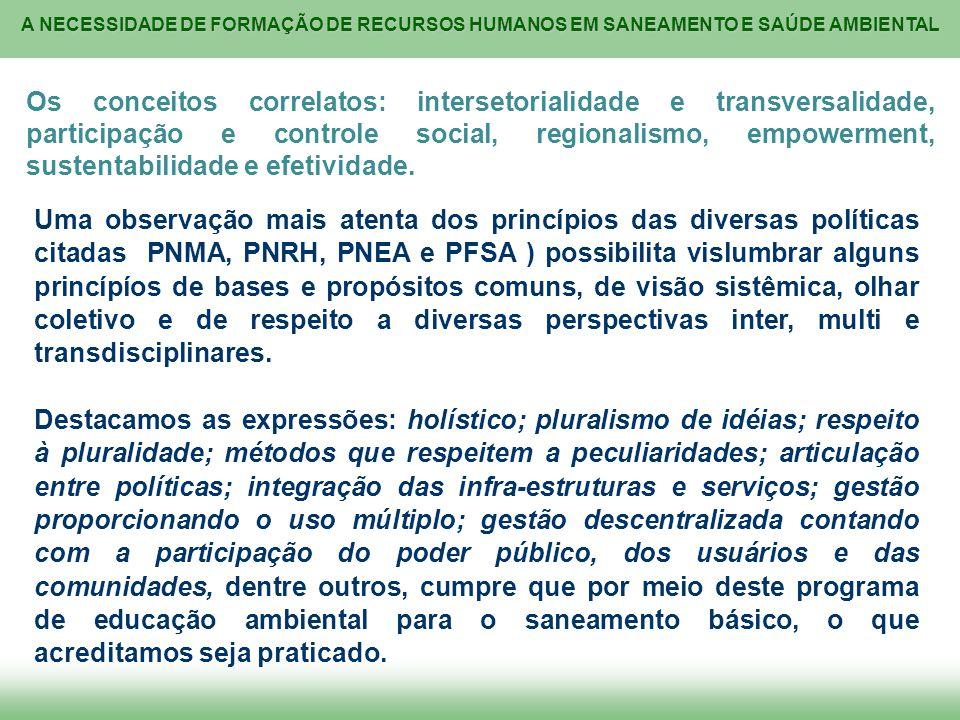 Os conceitos correlatos: intersetorialidade e transversalidade, participação e controle social, regionalismo, empowerment, sustentabilidade e efetividade.