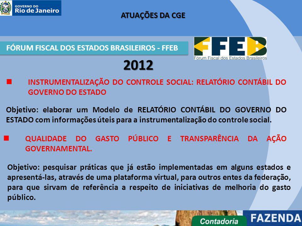 FÓRUM FISCAL DOS ESTADOS BRASILEIROS - FFEB