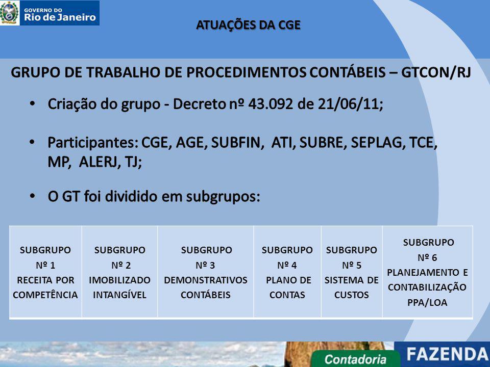 GRUPO DE TRABALHO DE PROCEDIMENTOS CONTÁBEIS – GTCON/RJ