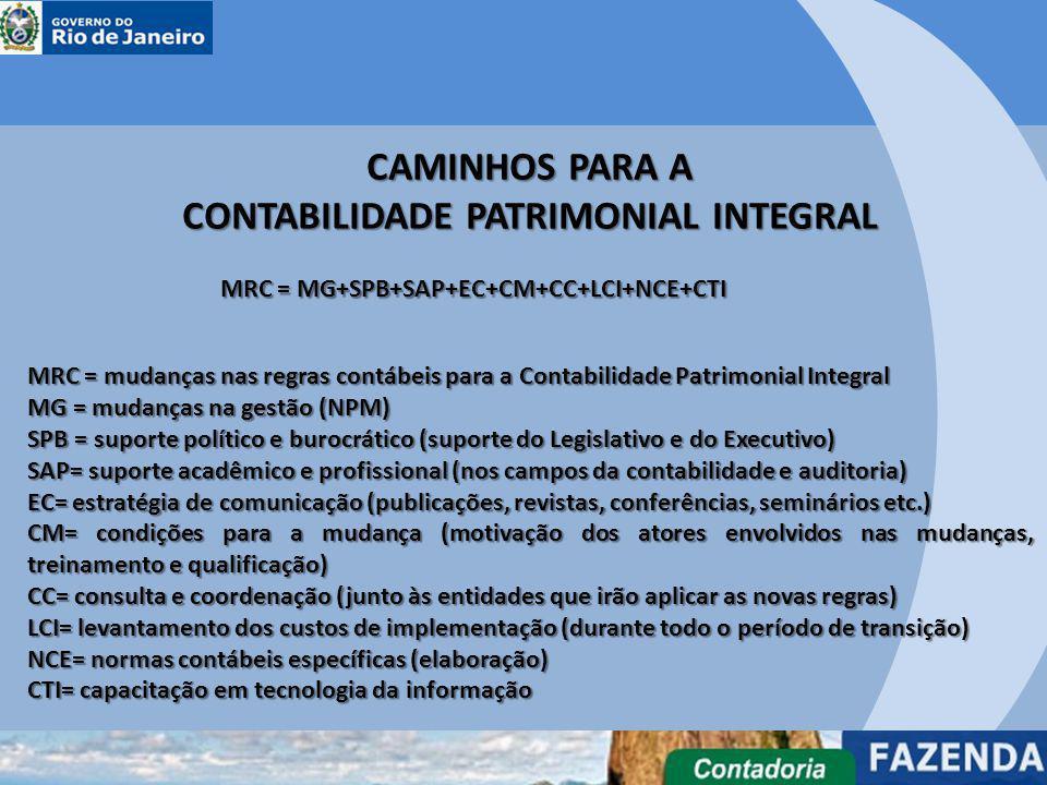 CONTABILIDADE PATRIMONIAL INTEGRAL