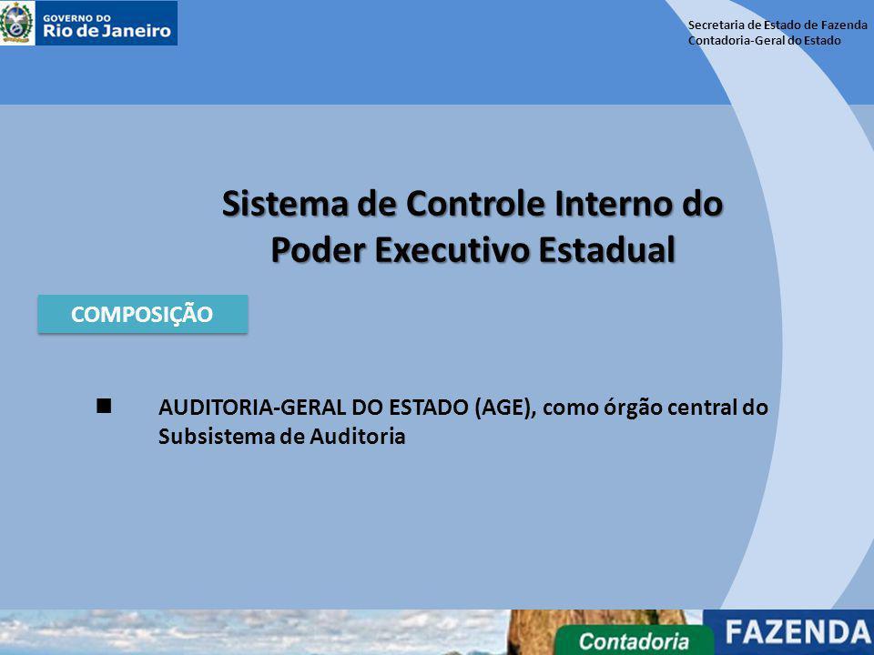 Sistema de Controle Interno do Poder Executivo Estadual
