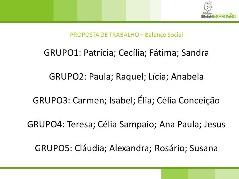 GRUPO1: Patrícia; Cecília; Fátima; Sandra
