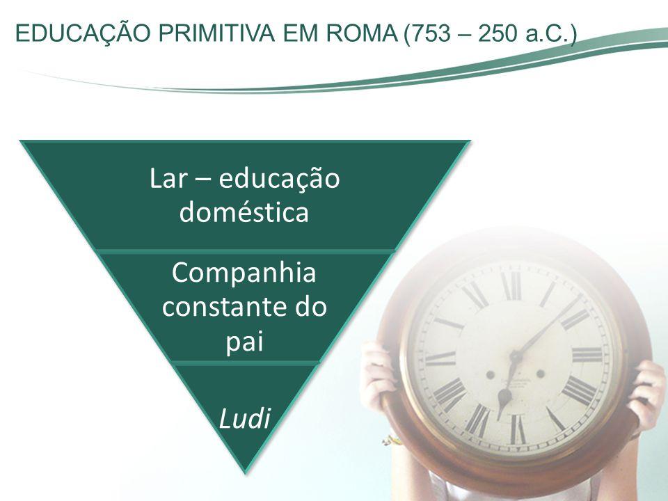 EDUCAÇÃO PRIMITIVA EM ROMA (753 – 250 a.C.)
