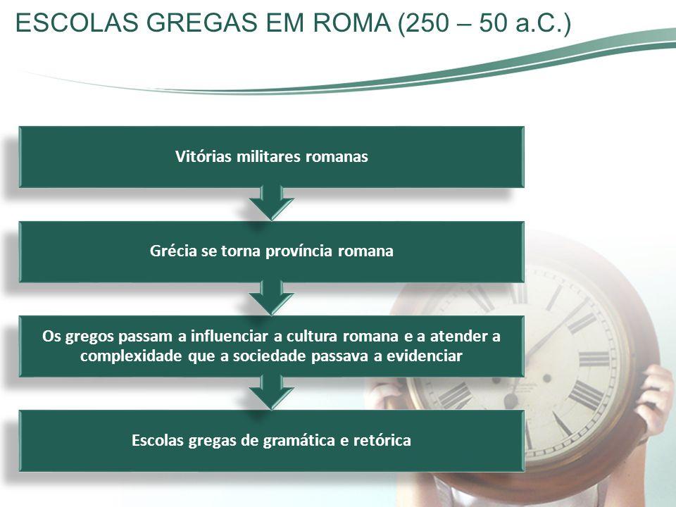 ESCOLAS GREGAS EM ROMA (250 – 50 a.C.)