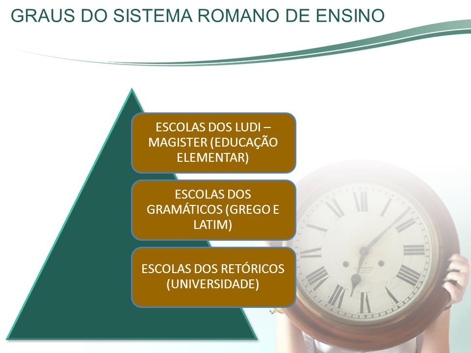 GRAUS DO SISTEMA ROMANO DE ENSINO