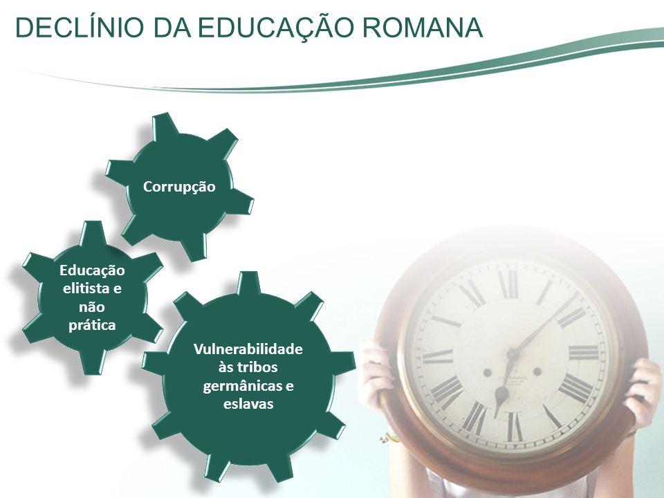DECLÍNIO DA EDUCAÇÃO ROMANA