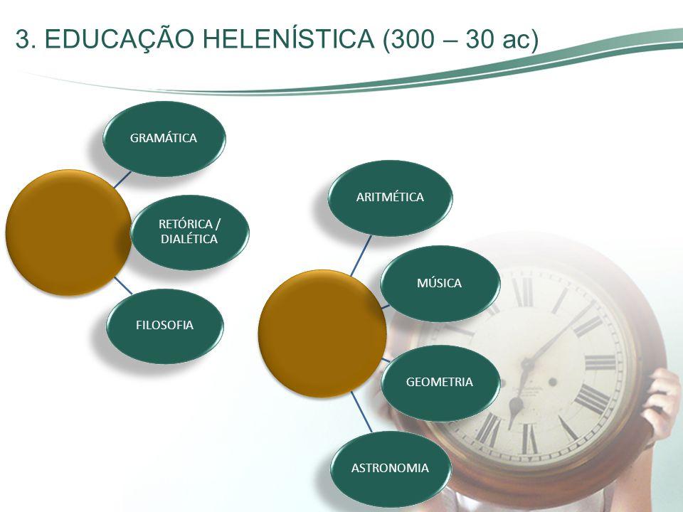 3. EDUCAÇÃO HELENÍSTICA (300 – 30 ac)
