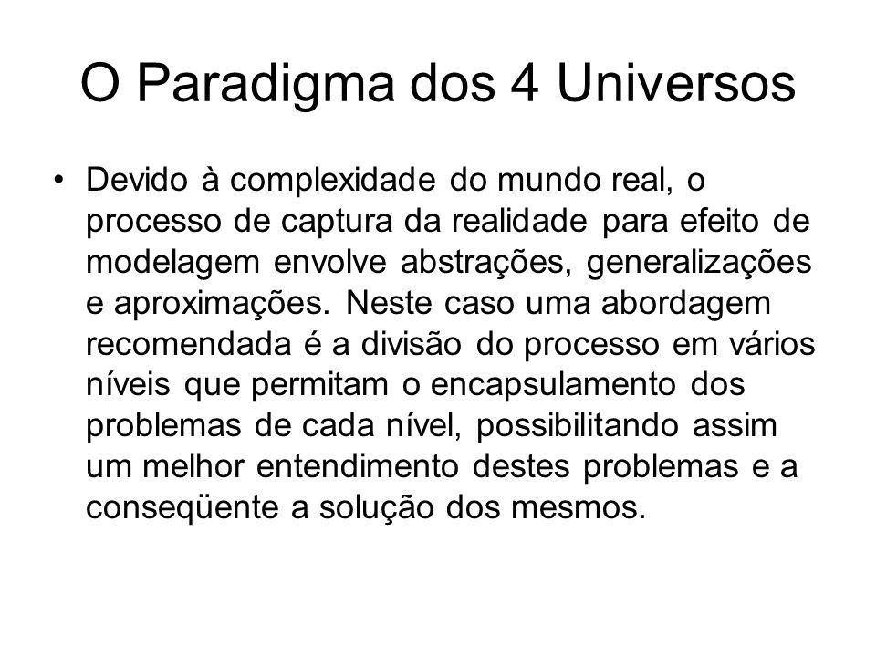 O Paradigma dos 4 Universos