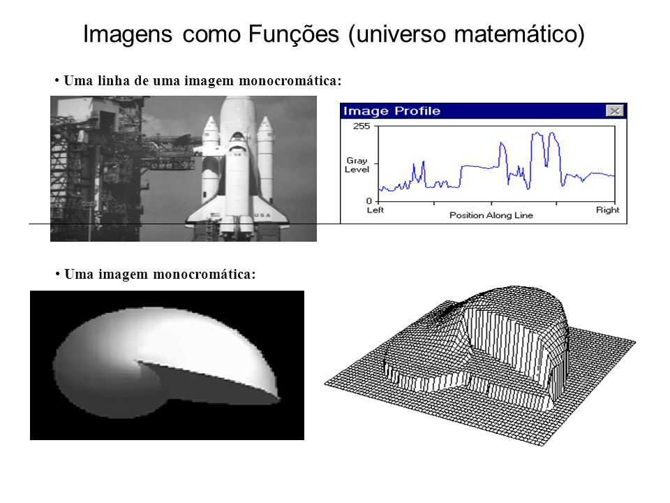 Imagens como Funções (universo matemático)