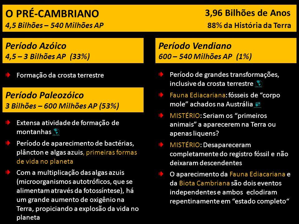 O PRÉ-CAMBRIANO 3,96 Bilhões de Anos Período Azóico Período Vendiano