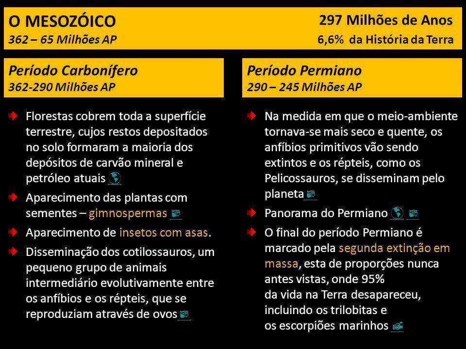 O MESOZÓICO 297 Milhões de Anos Período Carbonífero Período Permiano