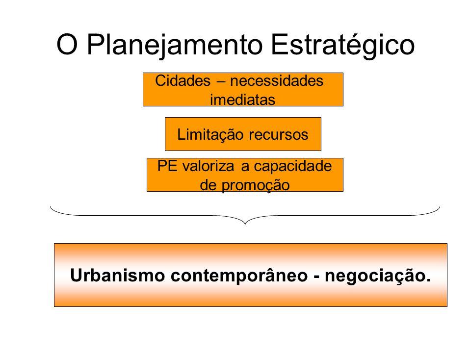 O Planejamento Estratégico