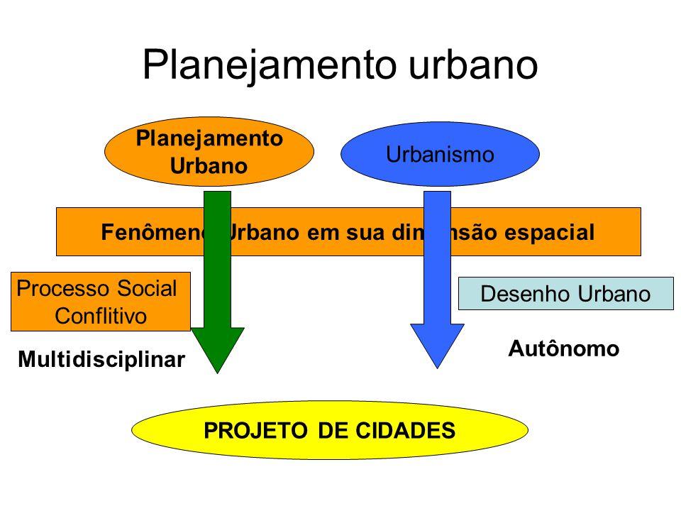 Fenômeno Urbano em sua dimensão espacial