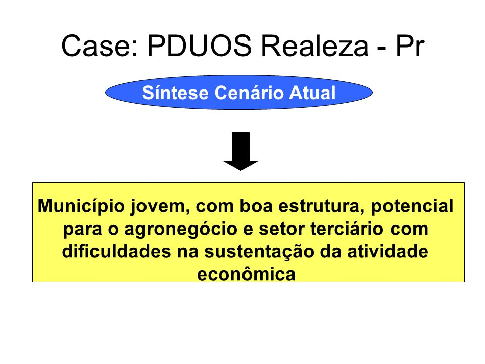 Case: PDUOS Realeza - Pr