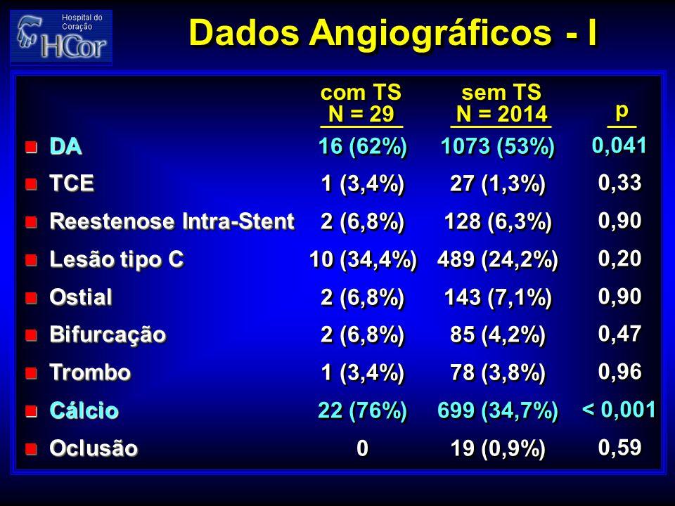 Dados Angiográficos - I