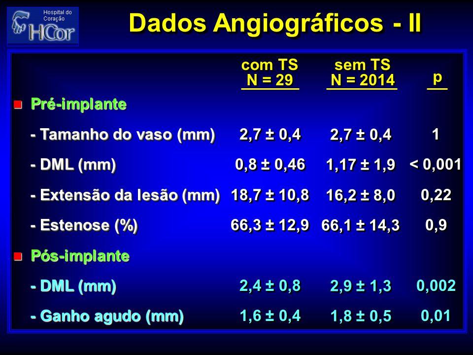 Dados Angiográficos - II