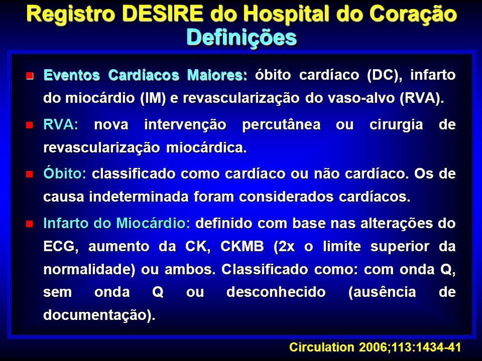 Registro DESIRE do Hospital do Coração