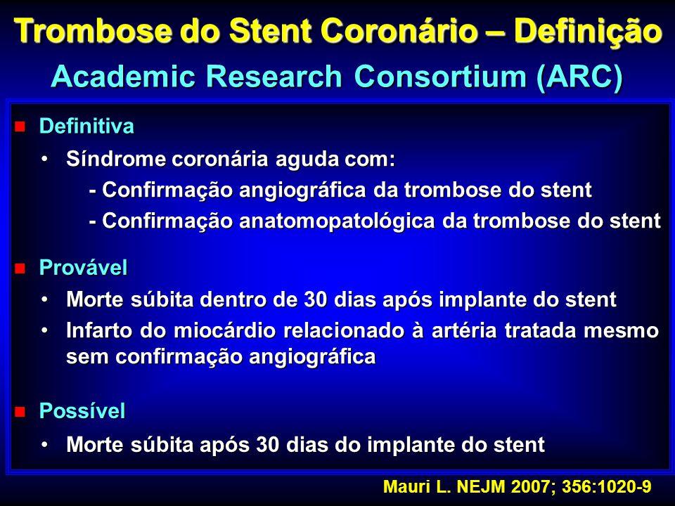 Trombose do Stent Coronário – Definição