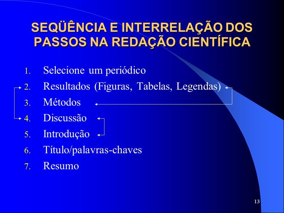 SEQÜÊNCIA E INTERRELAÇÃO DOS PASSOS NA REDAÇÃO CIENTÍFICA