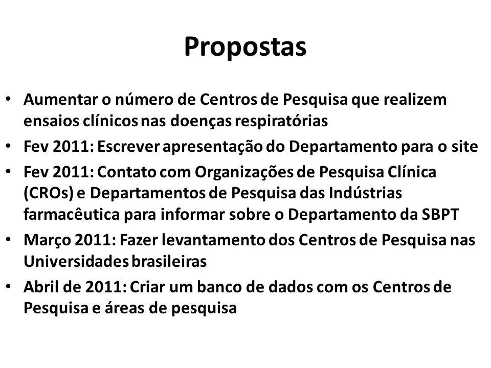 Propostas Aumentar o número de Centros de Pesquisa que realizem ensaios clínicos nas doenças respiratórias.