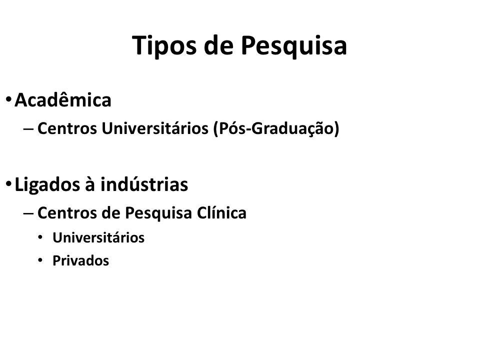 Tipos de Pesquisa Acadêmica Ligados à indústrias