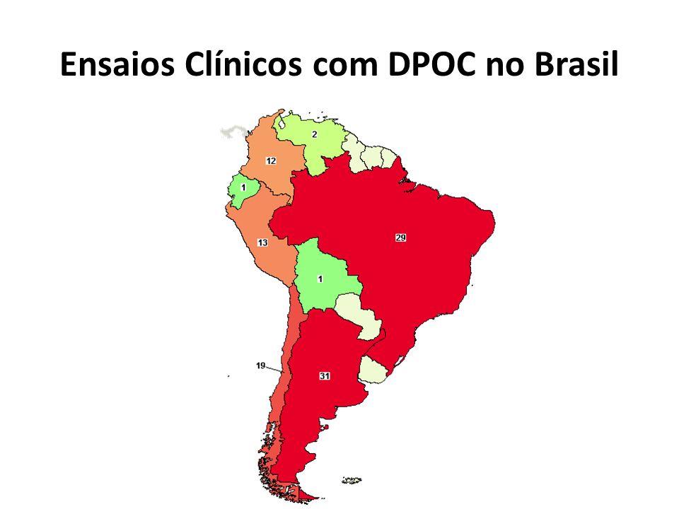 Ensaios Clínicos com DPOC no Brasil