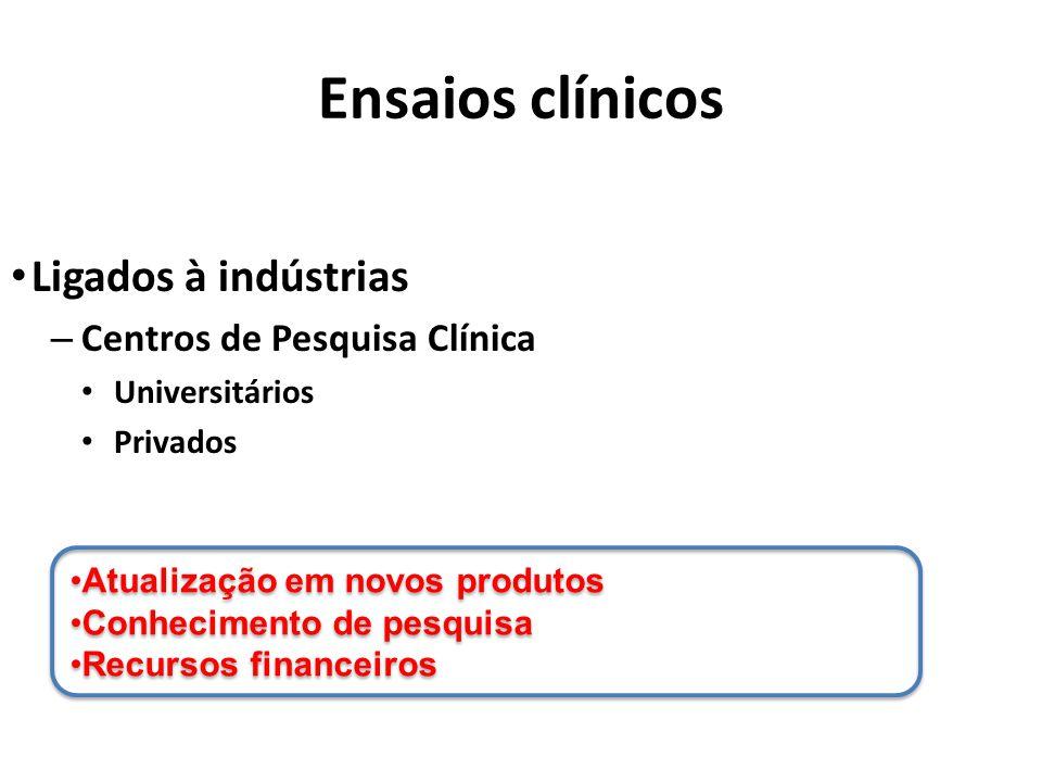Ensaios clínicos Ligados à indústrias Centros de Pesquisa Clínica