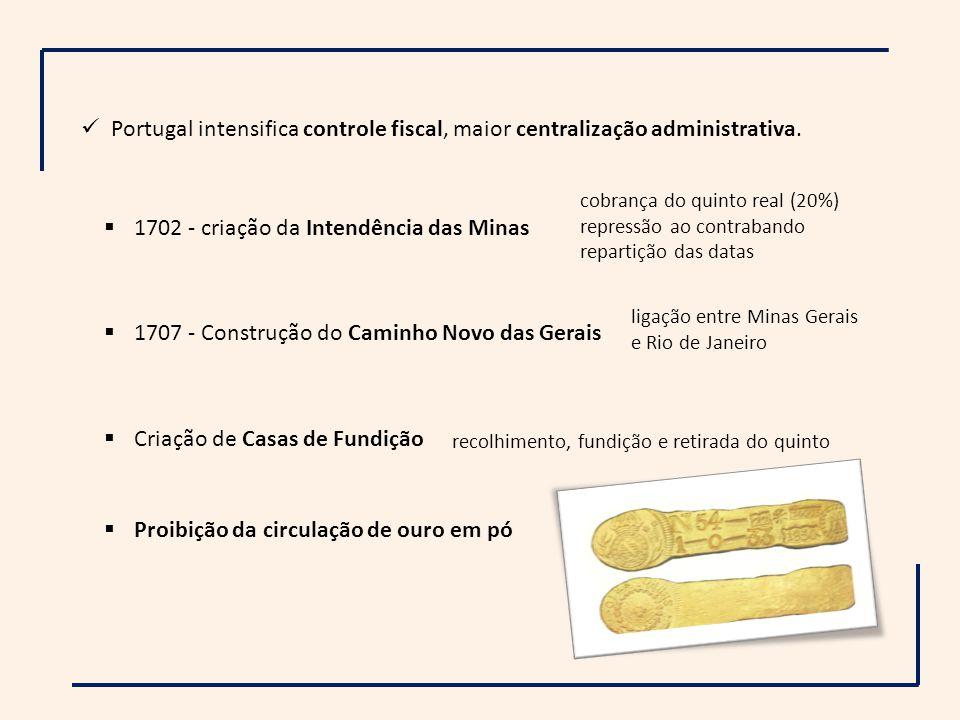 1702 - criação da Intendência das Minas