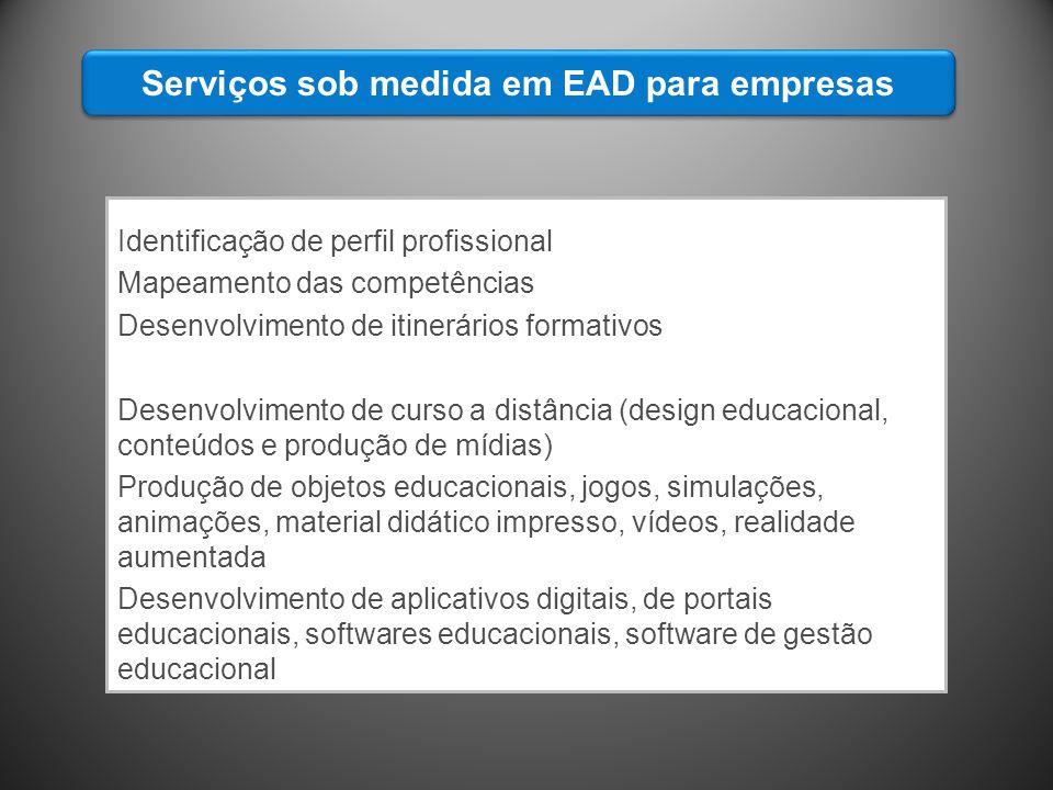 Serviços sob medida em EAD para empresas