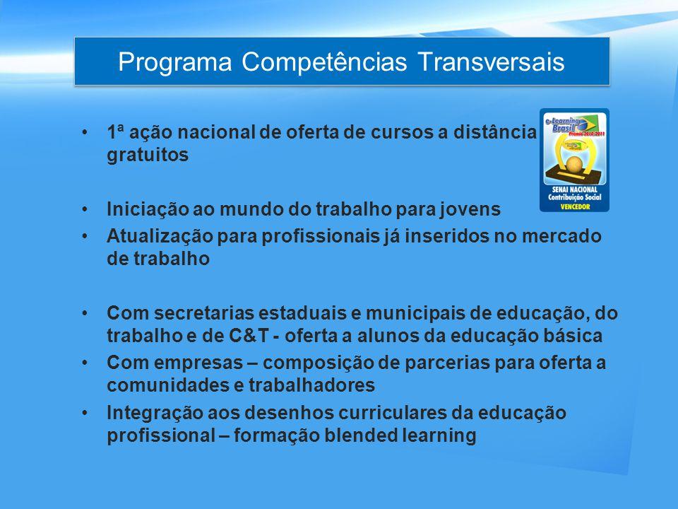 Programa Competências Transversais