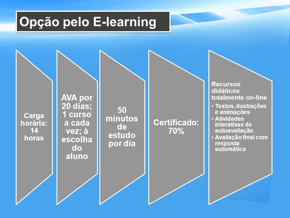 Opção pelo E-learning Carga horária: 14 horas. AVA por 20 dias; 1 curso a cada vez; à escolha do aluno.