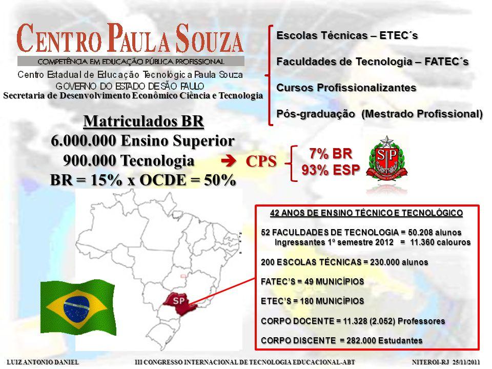 Matriculados BR BR = 15% x OCDE = 50%