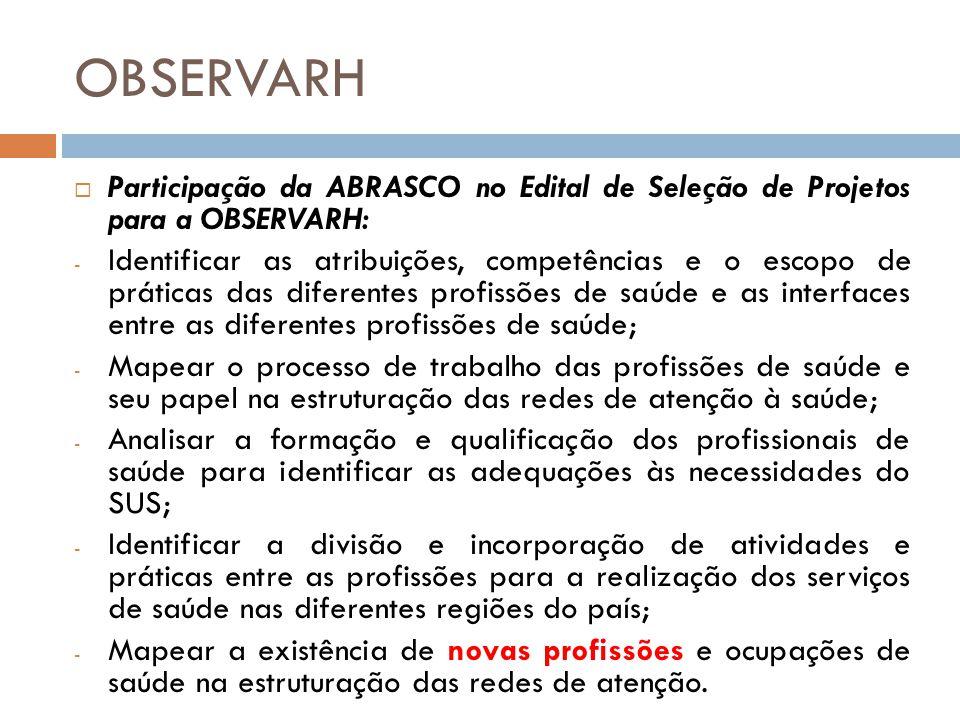 OBSERVARH Participação da ABRASCO no Edital de Seleção de Projetos para a OBSERVARH:
