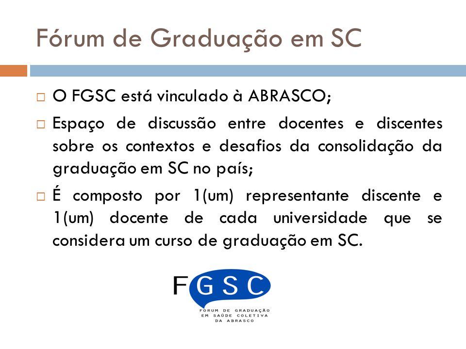 Fórum de Graduação em SC
