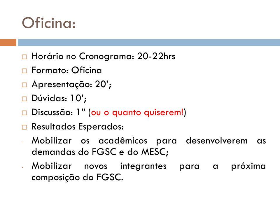 Oficina: Horário no Cronograma: 20-22hrs Formato: Oficina