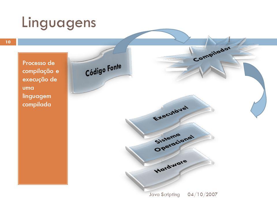 Linguagens Compilador Código Fonte Executável Sistema Operacional