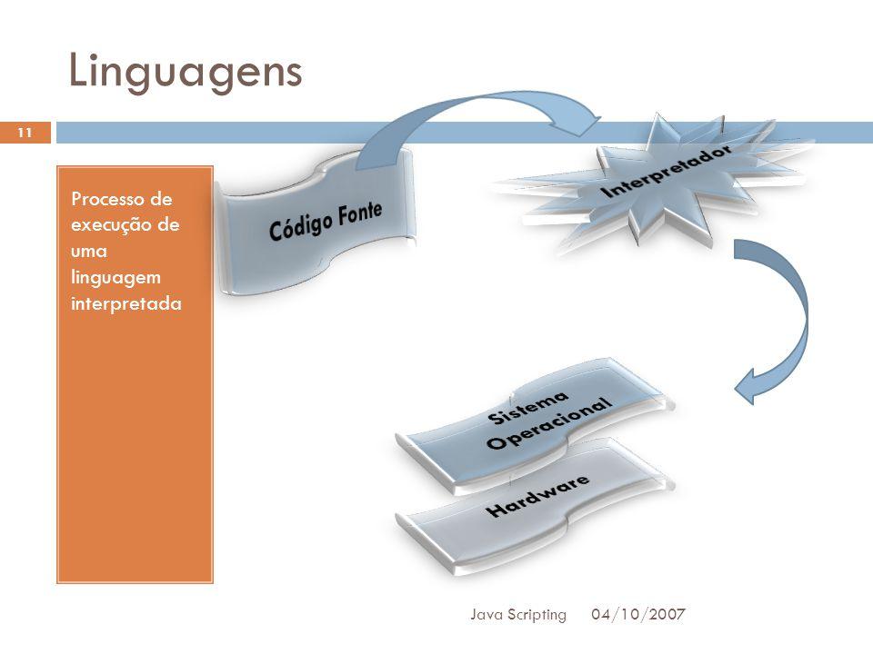Linguagens Interpretador Código Fonte Sistema Operacional Hardware