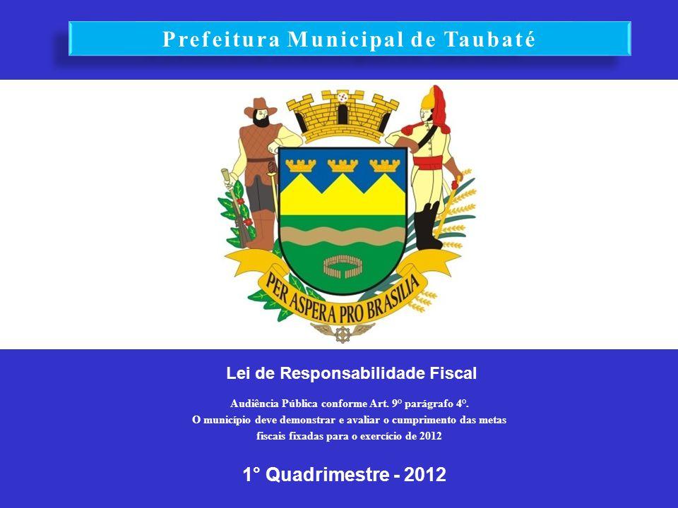 Prefeitura Municipal de Taubaté