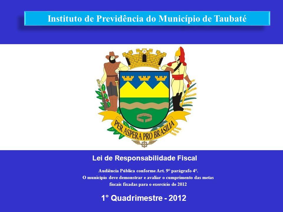 Instituto de Previdência do Município de Taubaté