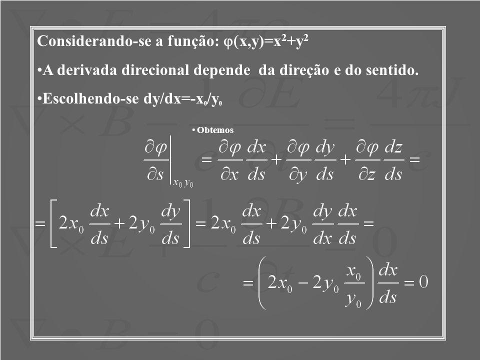 Considerando-se a função: (x,y)=x2+y2