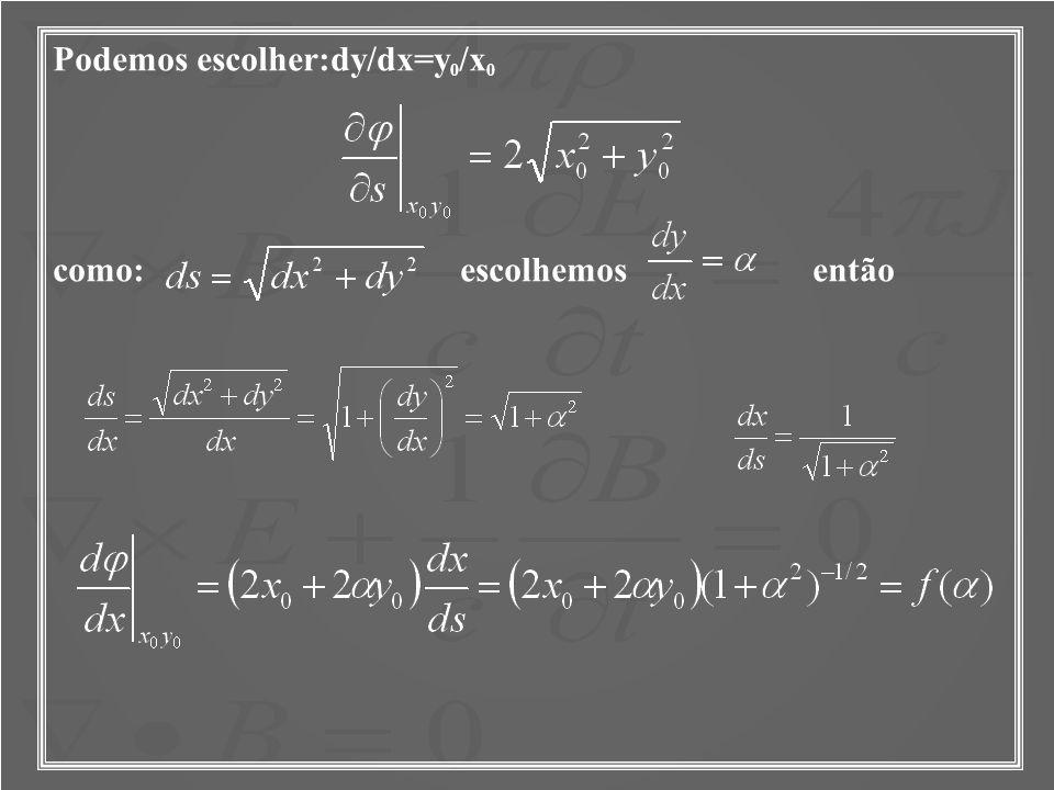Podemos escolher:dy/dx=y0/x0