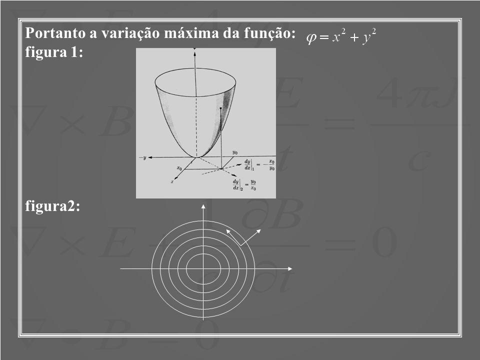 Portanto a variação máxima da função: