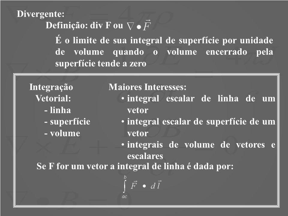Divergente: Definição: div F ou.
