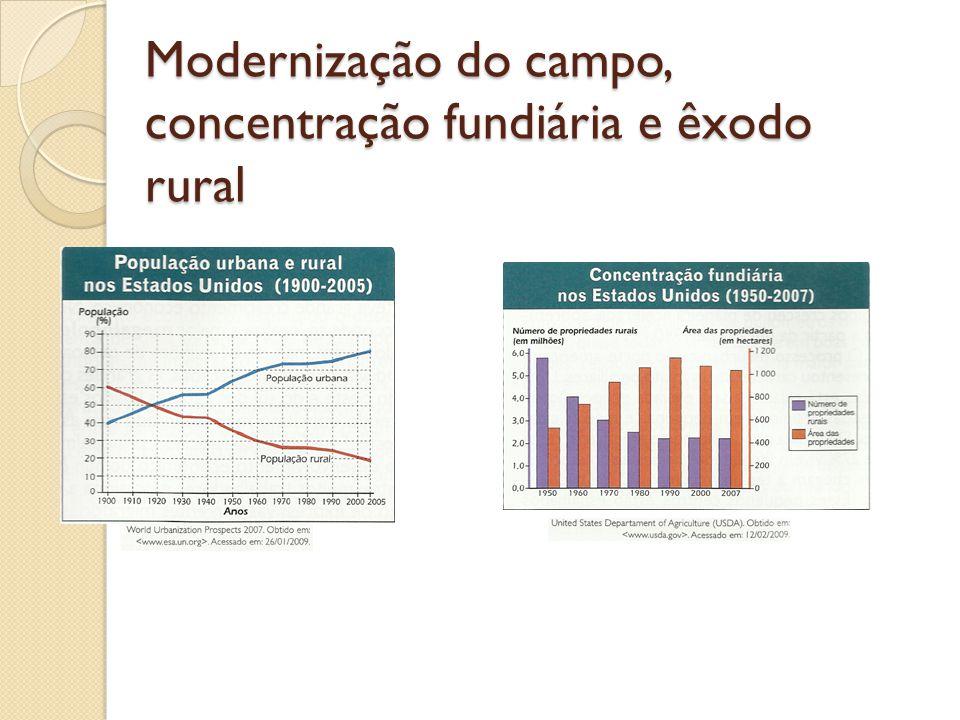 Modernização do campo, concentração fundiária e êxodo rural
