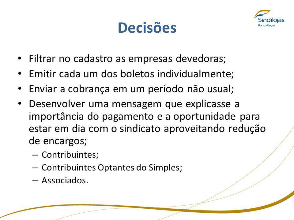 Decisões Filtrar no cadastro as empresas devedoras;
