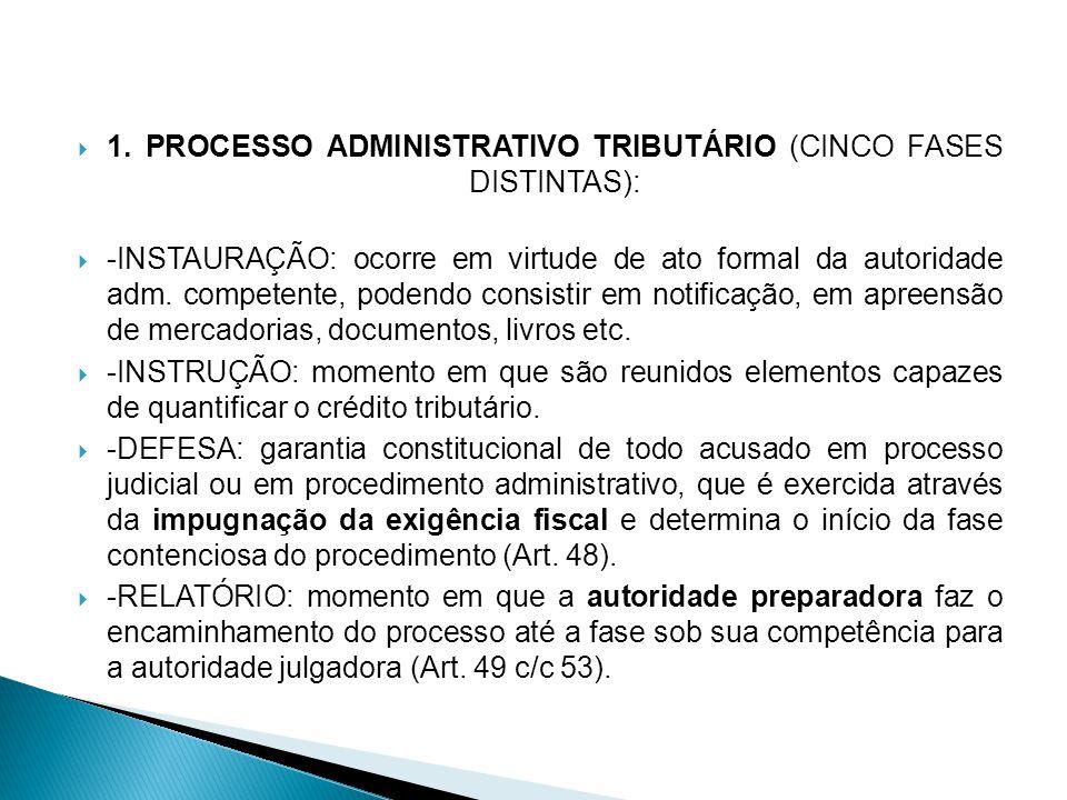 1. PROCESSO ADMINISTRATIVO TRIBUTÁRIO (CINCO FASES DISTINTAS):